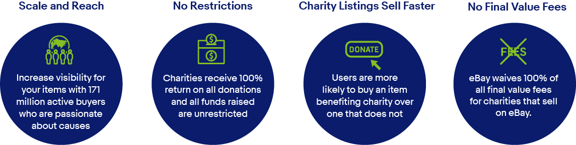Learn More Ebay For Charity