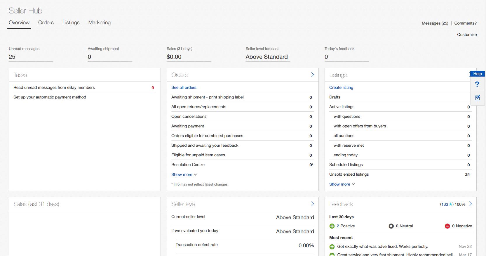 Seller Hub Overview tab