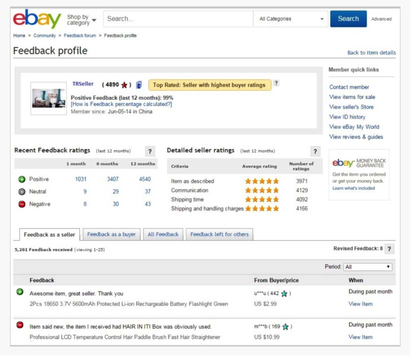 Replacing Active Content Ebay